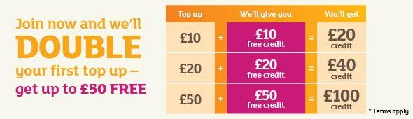 Free sainsburys Mobile Sims